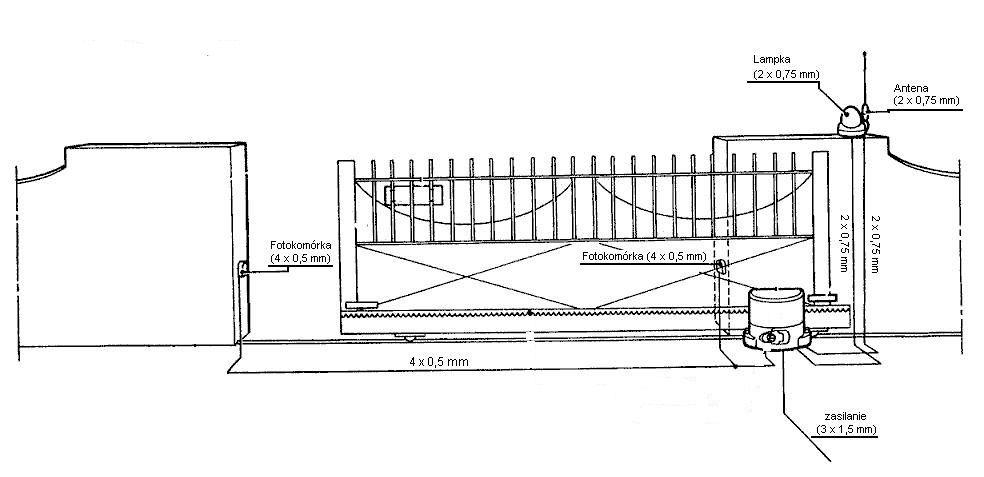 1 schemat intalacji brama przesuwna - Charakterystyka bram przesuwnych